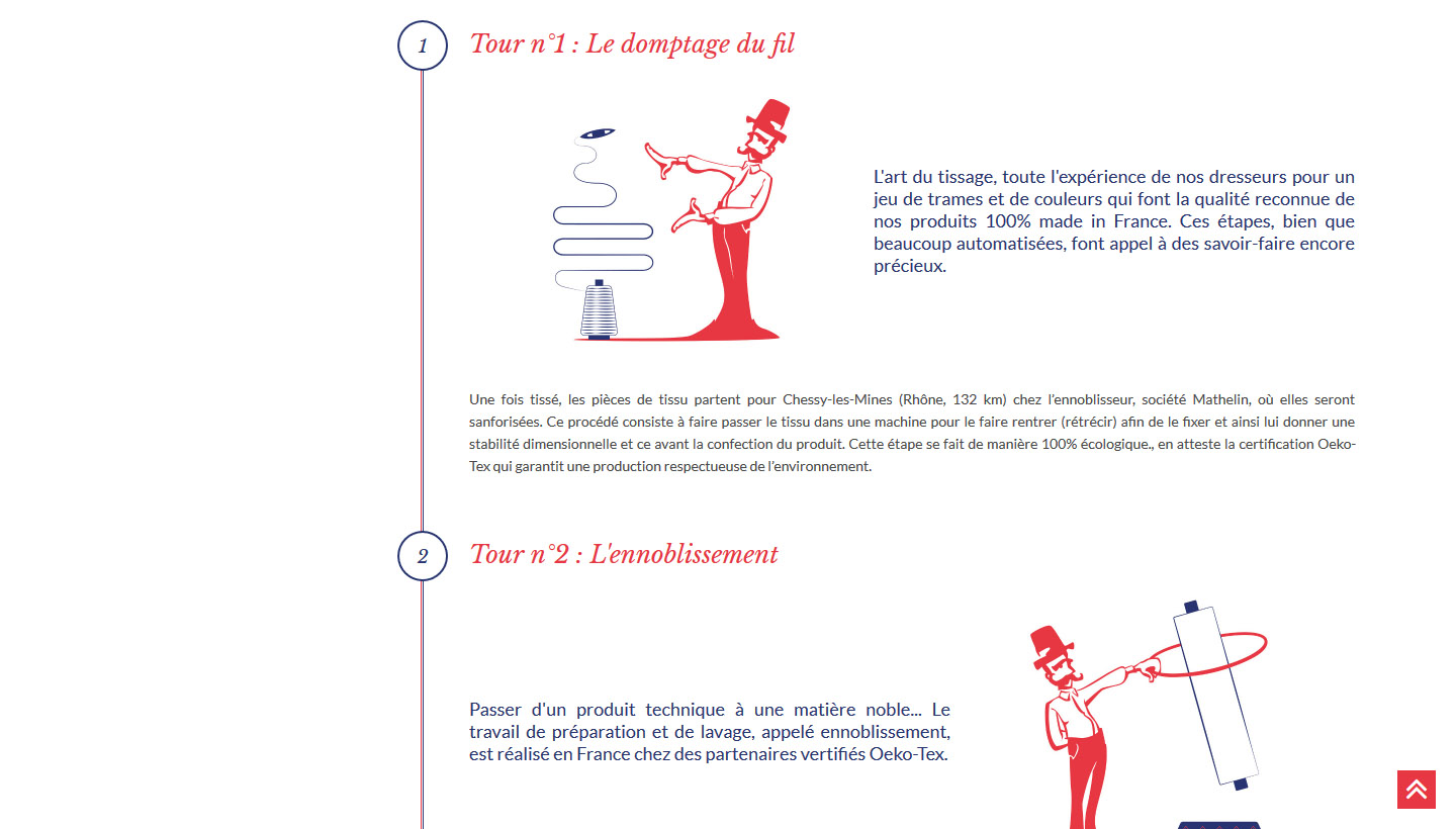 Storytelling du ecommerce du Dresseur de tables